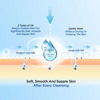Hada Labo Hydrating Face Wash