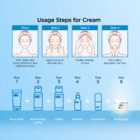 Hada Labo Deep Hydration Moisturizing Essence 30g