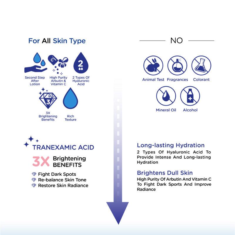 Hada Labo Premium Whitening Essence 30G