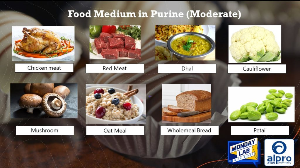 Food with moederate purine level